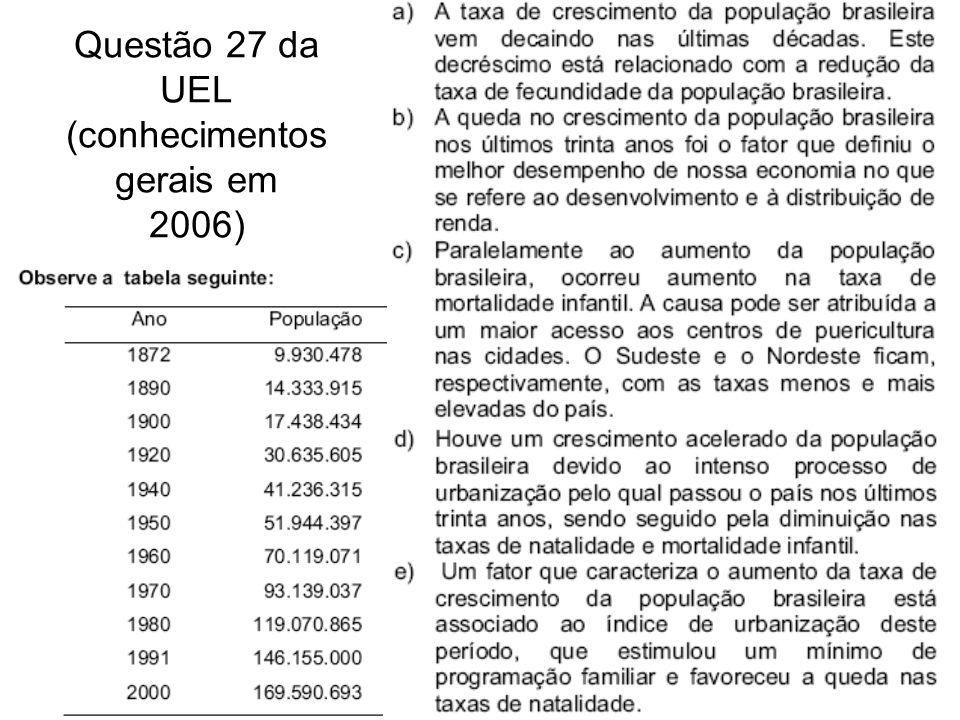 Questão 27 da UEL (conhecimentos gerais em 2006)