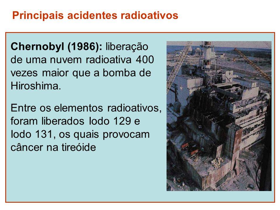 Principais acidentes radioativos
