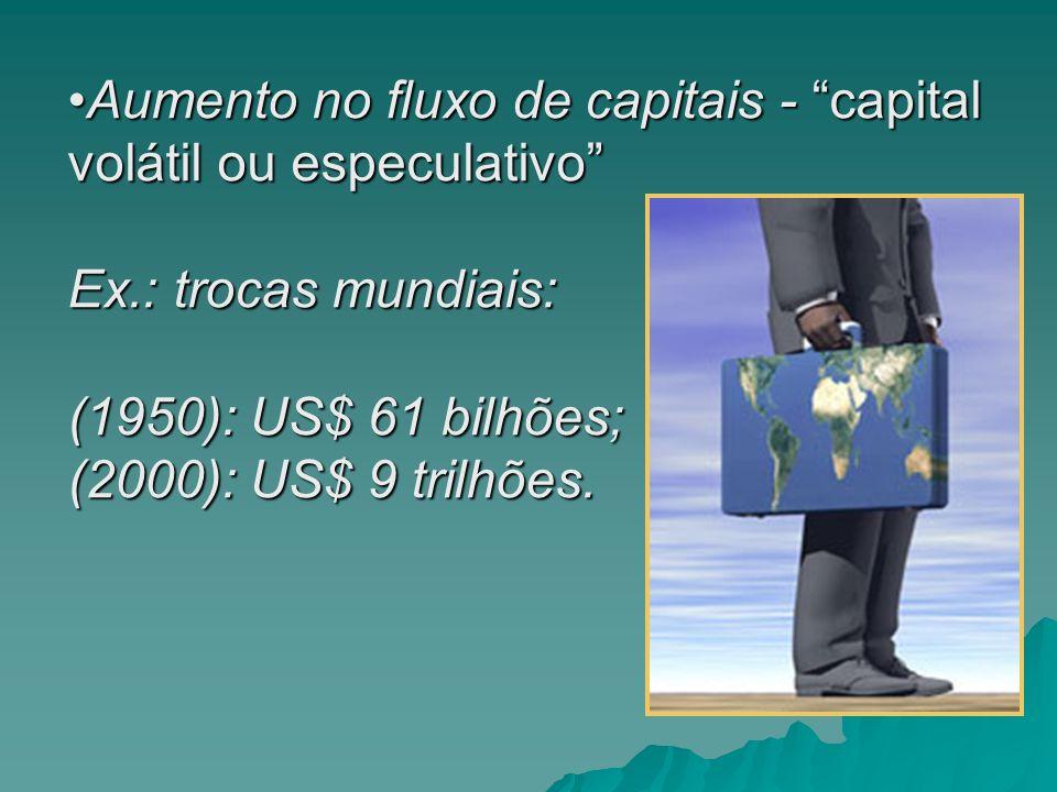 Aumento no fluxo de capitais - capital volátil ou especulativo Ex