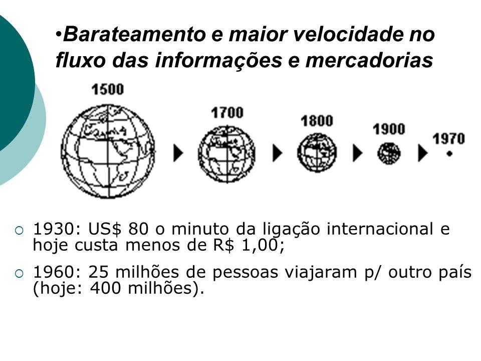 Barateamento e maior velocidade no fluxo das informações e mercadorias