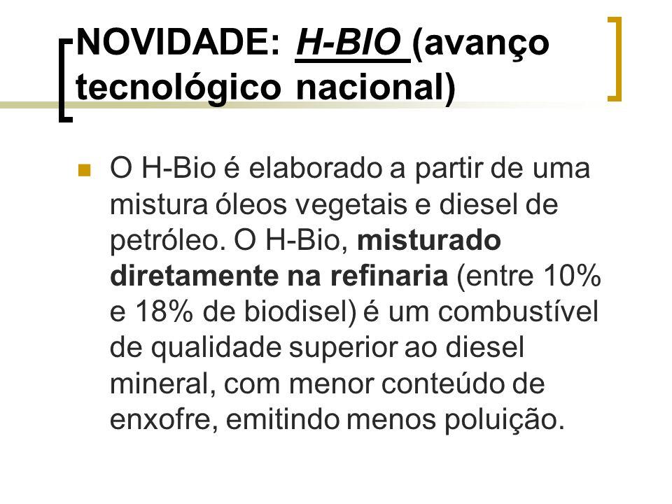 NOVIDADE: H-BIO (avanço tecnológico nacional)