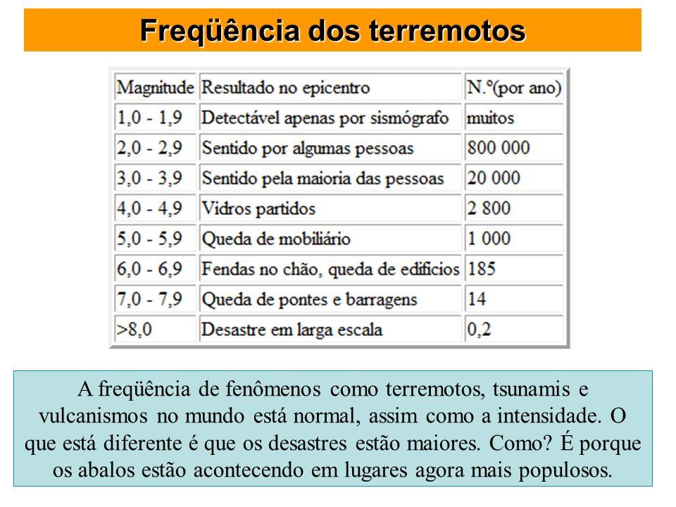 Freqüência dos terremotos