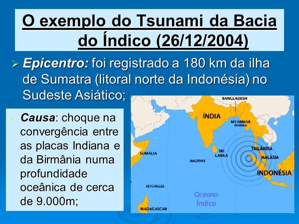 O exemplo do Tsunami da Bacia do Índico (26/12/2004)