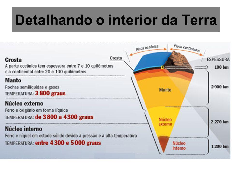 Detalhando o interior da Terra