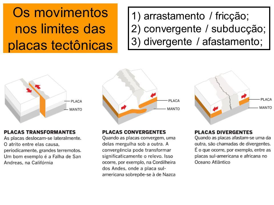 Os movimentos nos limites das placas tectônicas