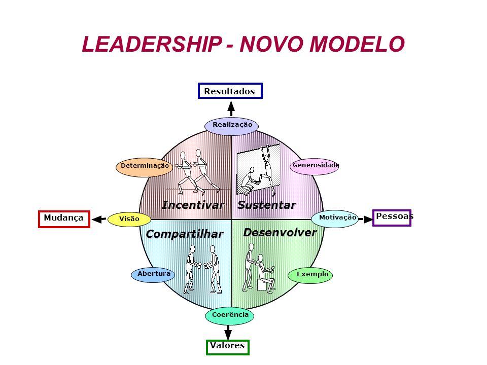 LEADERSHIP - NOVO MODELO