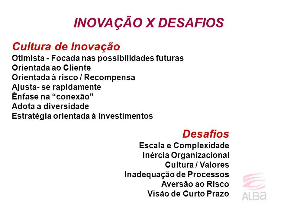 INOVAÇÃO X DESAFIOS Cultura de Inovação Desafios