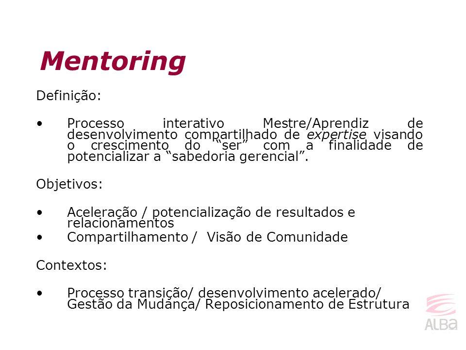 Mentoring Definição: