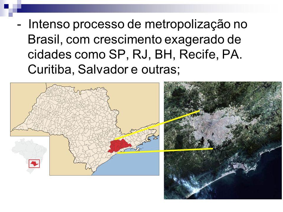 - Intenso processo de metropolização no Brasil, com crescimento exagerado de cidades como SP, RJ, BH, Recife, PA.