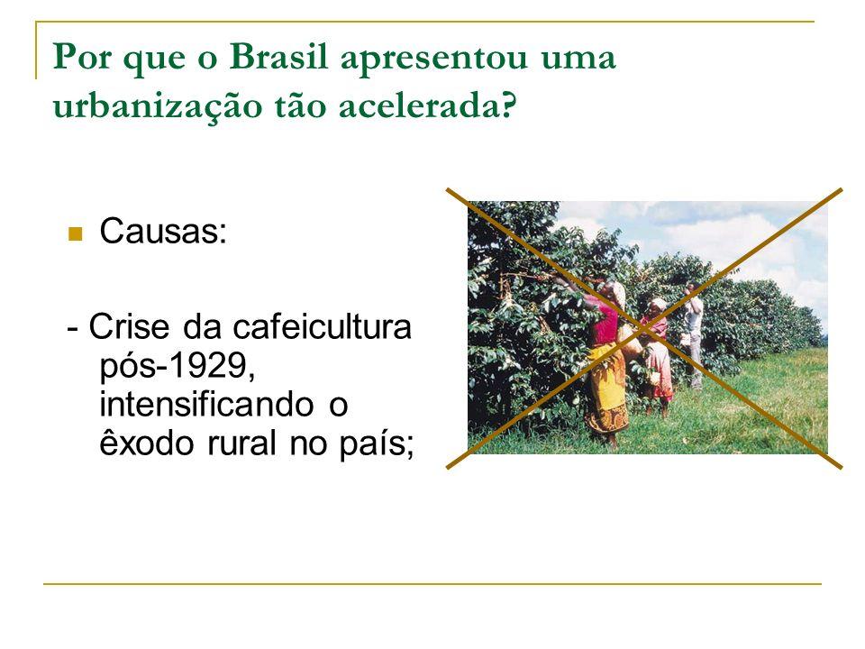 Por que o Brasil apresentou uma urbanização tão acelerada