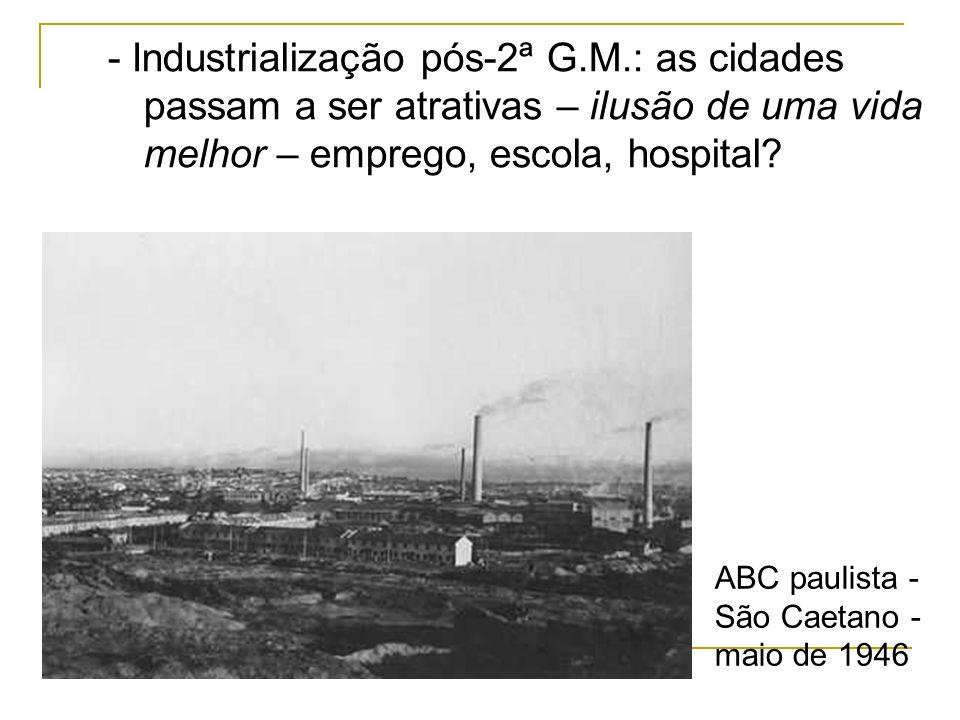 - Industrialização pós-2ª G. M