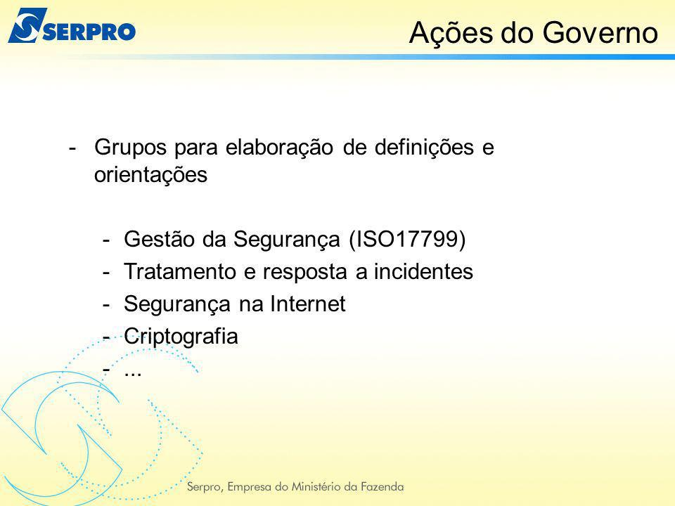 Ações do Governo Grupos para elaboração de definições e orientações