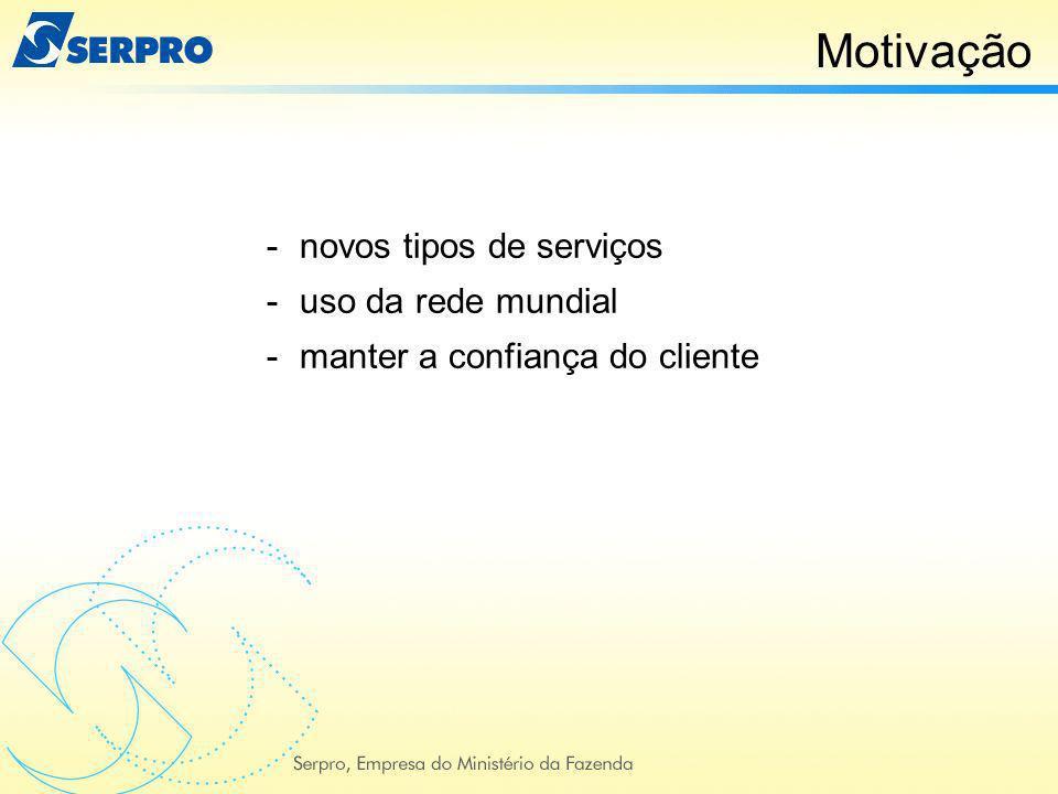 Motivação novos tipos de serviços uso da rede mundial