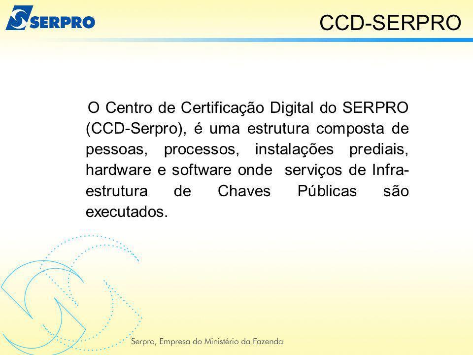 CCD-SERPRO