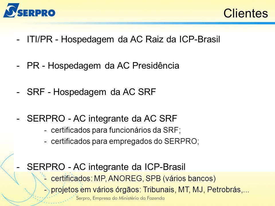 Clientes ITI/PR - Hospedagem da AC Raiz da ICP-Brasil