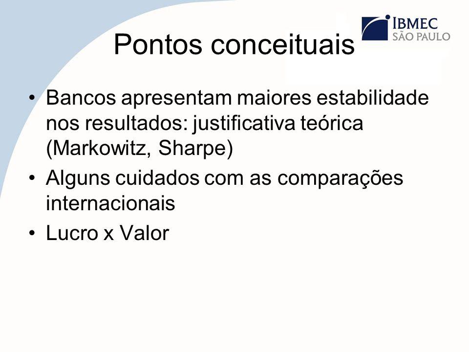 Pontos conceituais Bancos apresentam maiores estabilidade nos resultados: justificativa teórica (Markowitz, Sharpe)