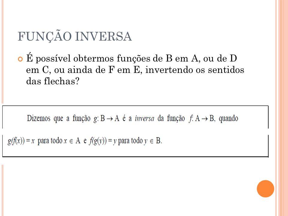 FUNÇÃO INVERSA É possível obtermos funções de B em A, ou de D em C, ou ainda de F em E, invertendo os sentidos das flechas