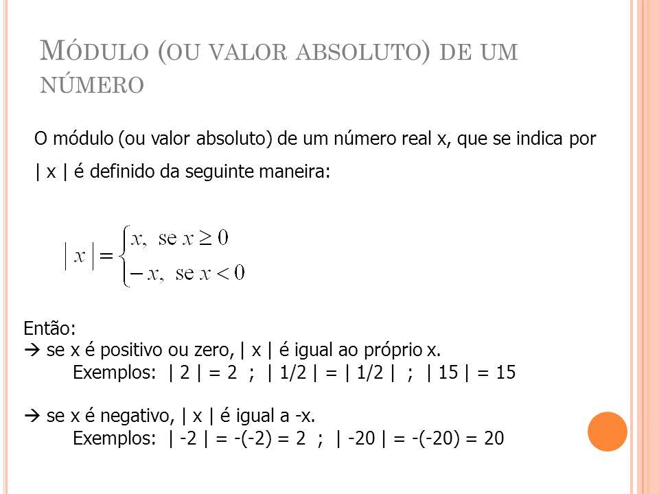 Módulo (ou valor absoluto) de um número