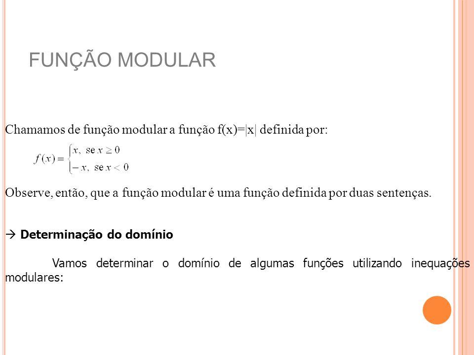 FUNÇÃO MODULAR Chamamos de função modular a função f(x)=|x| definida por:
