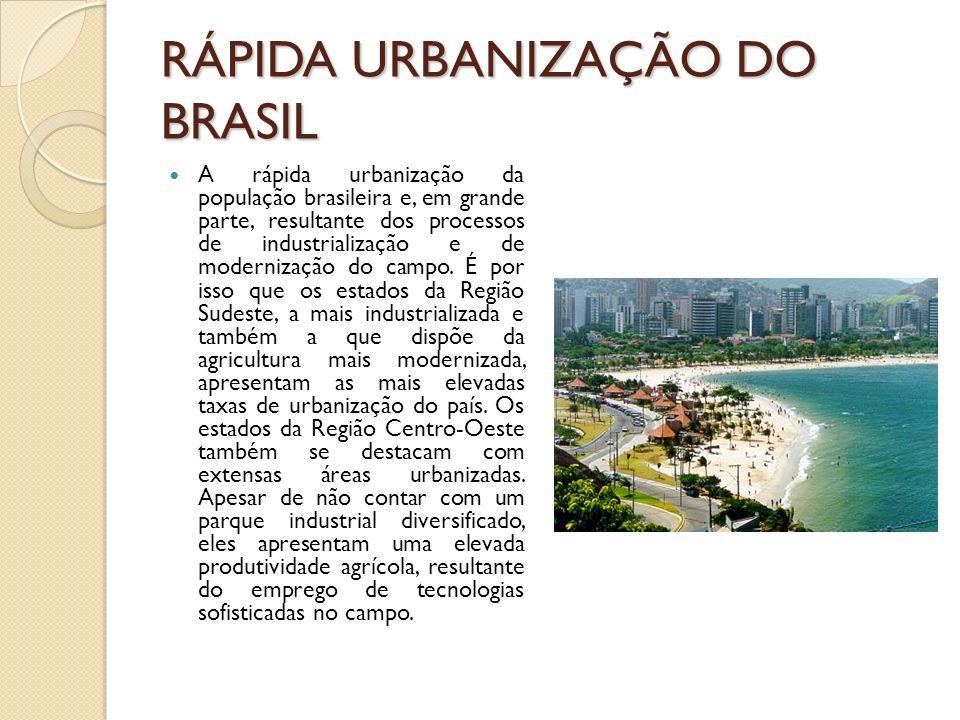 RÁPIDA URBANIZAÇÃO DO BRASIL