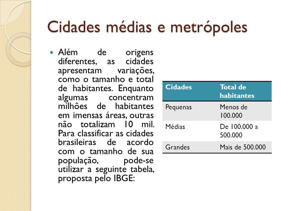 Cidades médias e metrópoles