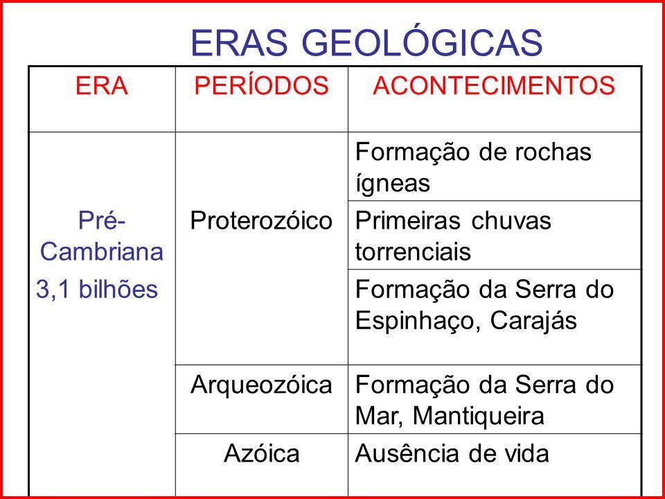 ERAS GEOLÓGICAS ERA PERÍODOS ACONTECIMENTOS Formação de rochas ígneas