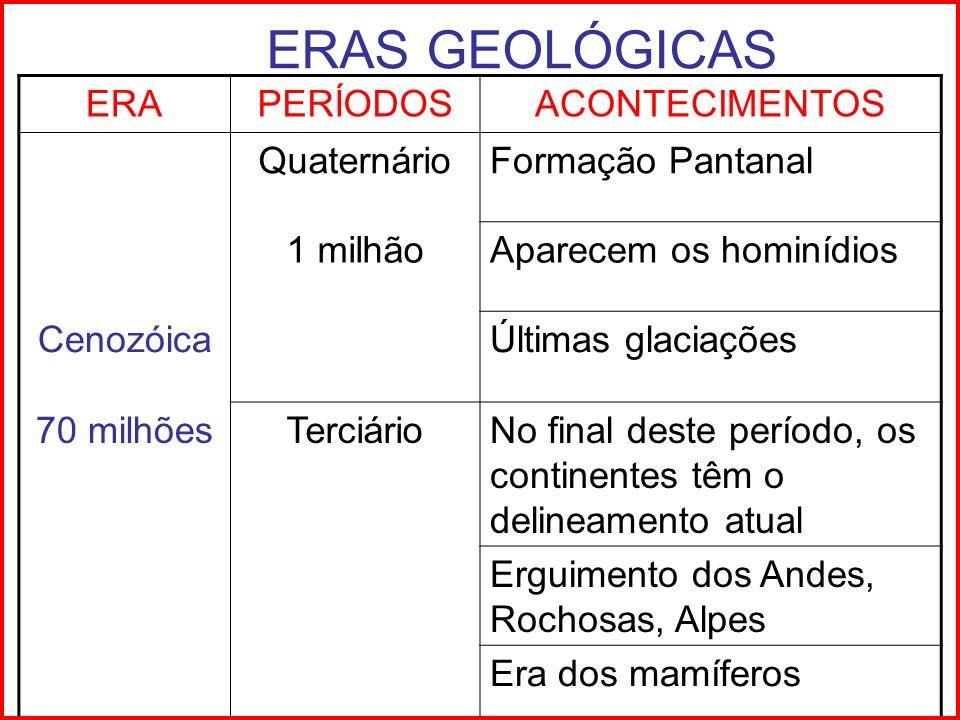 ERAS GEOLÓGICAS ERA PERÍODOS ACONTECIMENTOS Quaternário