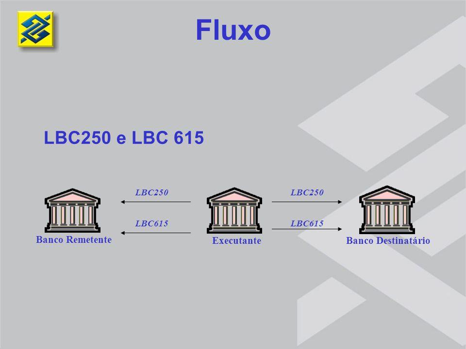 Fluxo LBC250 e LBC 615 Banco Remetente Banco Destinatário Executante