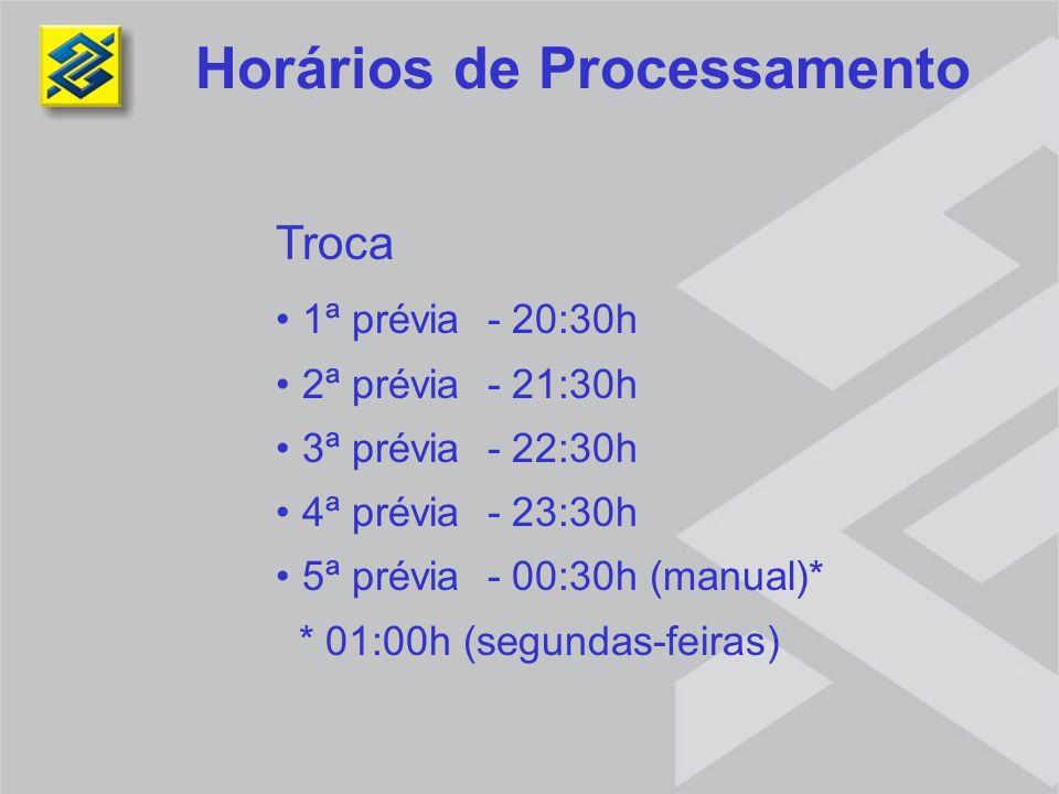 Horários de Processamento