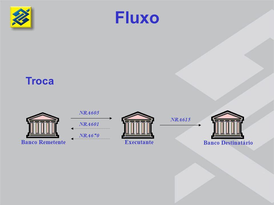 Fluxo Troca Banco Remetente Banco Destinatário Executante NRA605