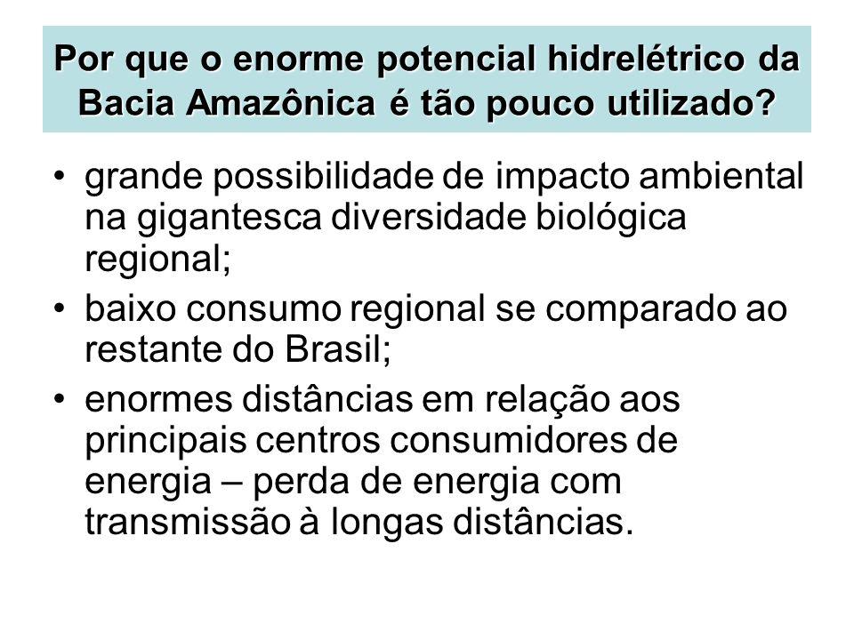 baixo consumo regional se comparado ao restante do Brasil;