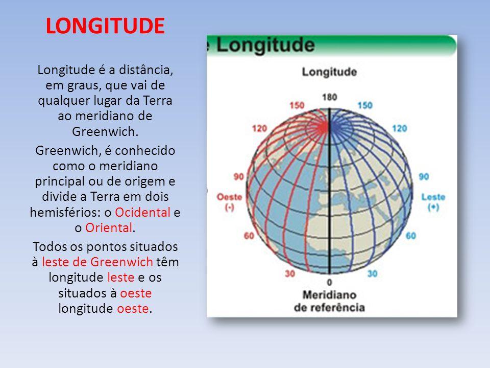 LONGITUDE Longitude é a distância, em graus, que vai de qualquer lugar da Terra ao meridiano de Greenwich.