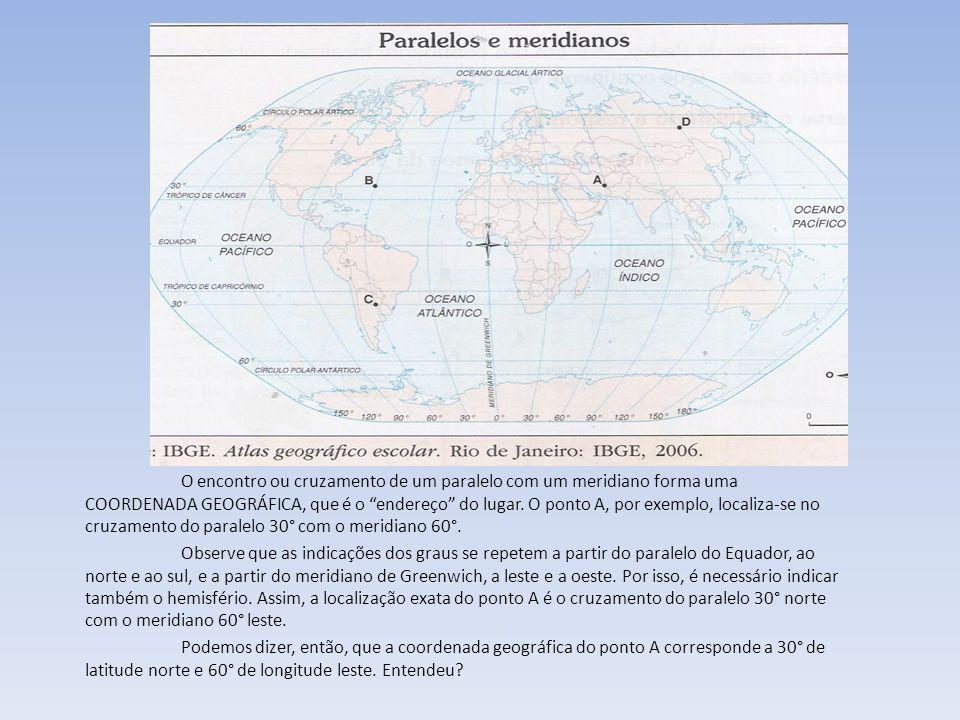 O encontro ou cruzamento de um paralelo com um meridiano forma uma COORDENADA GEOGRÁFICA, que é o endereço do lugar. O ponto A, por exemplo, localiza-se no cruzamento do paralelo 30° com o meridiano 60°.