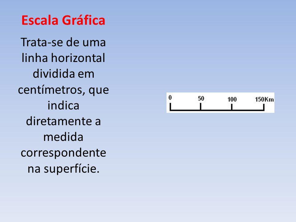 Escala Gráfica Trata-se de uma linha horizontal dividida em centímetros, que indica diretamente a medida correspondente na superfície.
