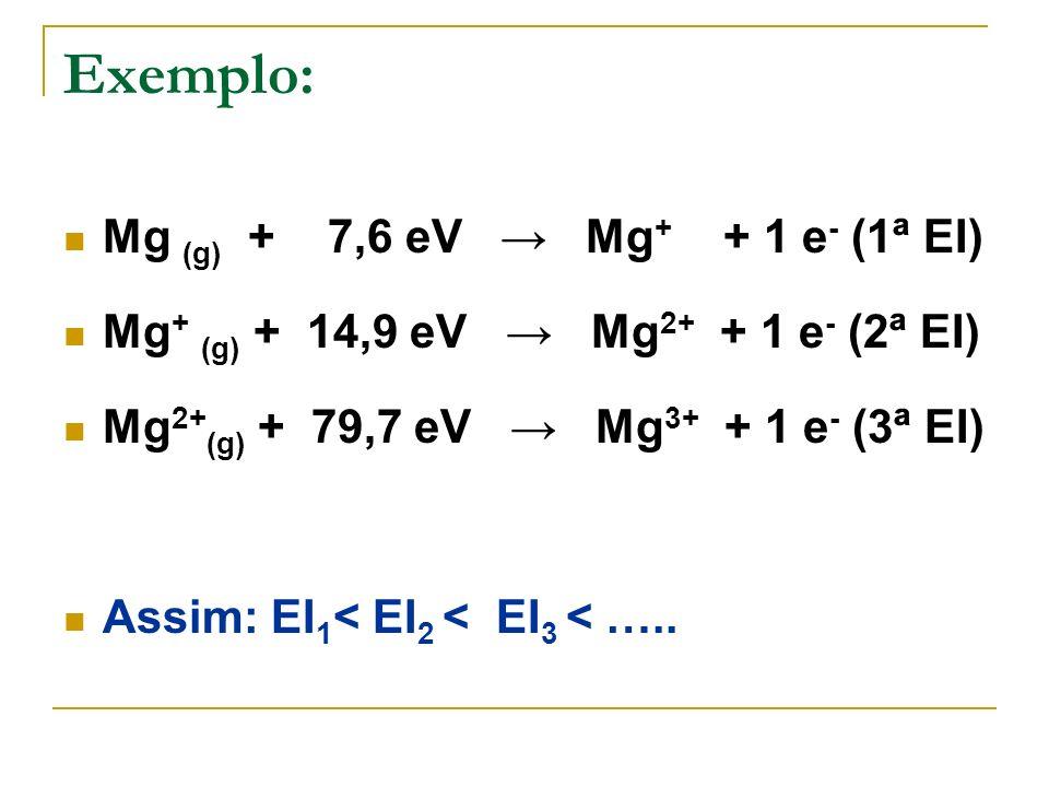Exemplo: Mg (g) + 7,6 eV → Mg+ + 1 e- (1ª EI)