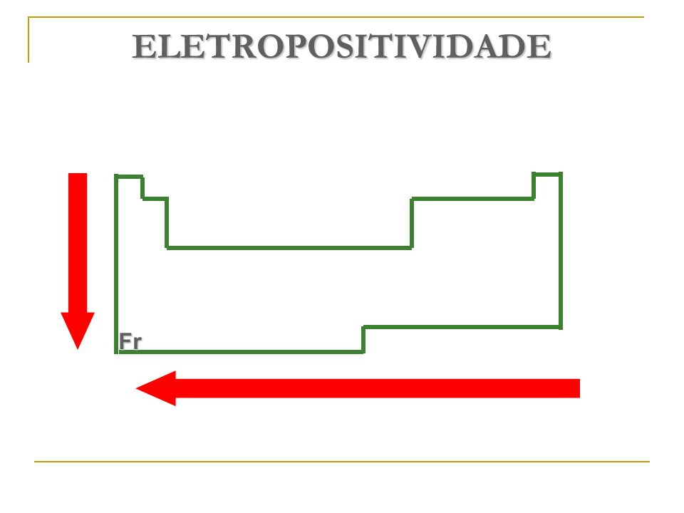 ELETROPOSITIVIDADE Fr
