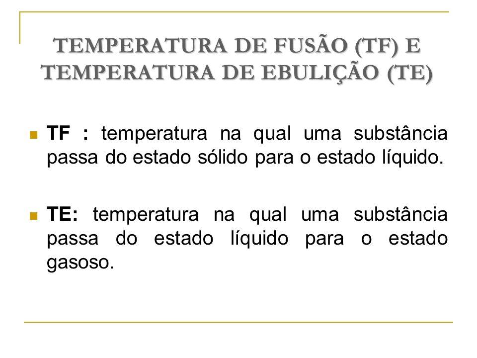 TEMPERATURA DE FUSÃO (TF) E TEMPERATURA DE EBULIÇÃO (TE)