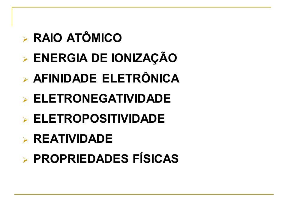 RAIO ATÔMICOENERGIA DE IONIZAÇÃO. AFINIDADE ELETRÔNICA. ELETRONEGATIVIDADE. ELETROPOSITIVIDADE. REATIVIDADE.