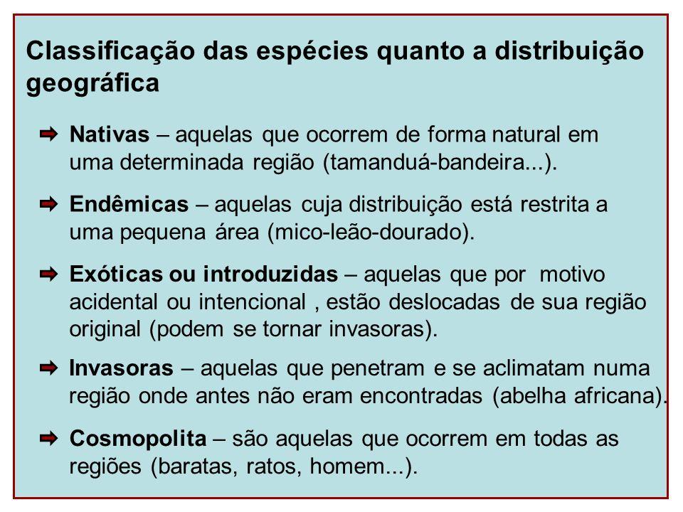 Classificação das espécies quanto a distribuição geográfica