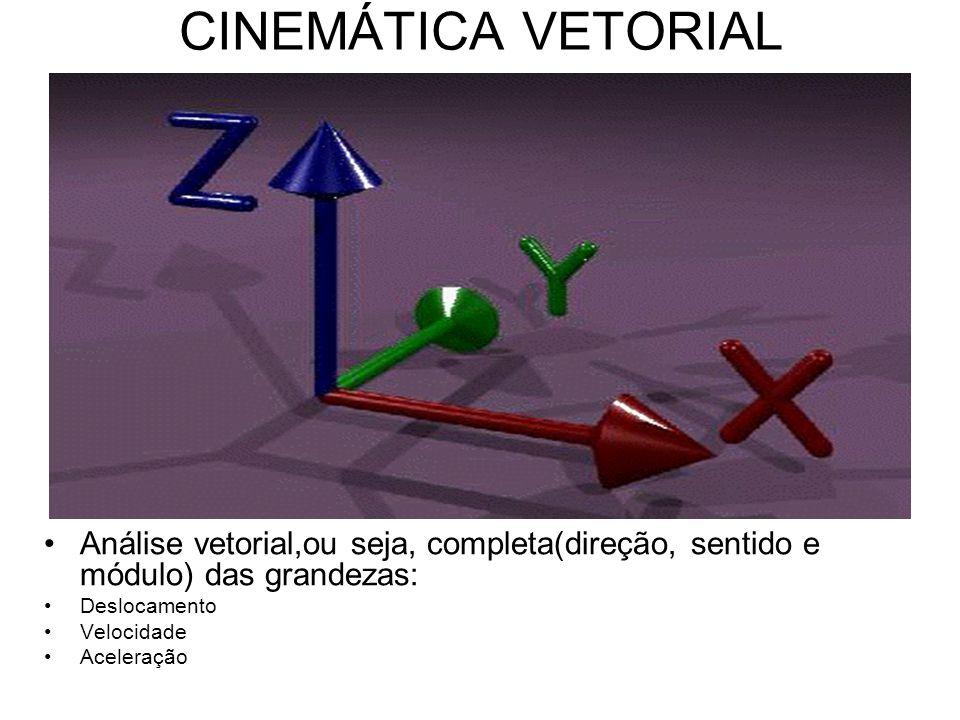 CINEMÁTICA VETORIAL Análise vetorial,ou seja, completa(direção, sentido e módulo) das grandezas: Deslocamento.