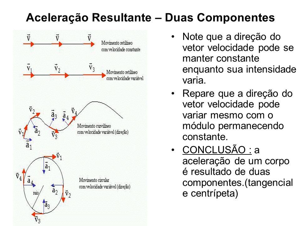 Aceleração Resultante – Duas Componentes