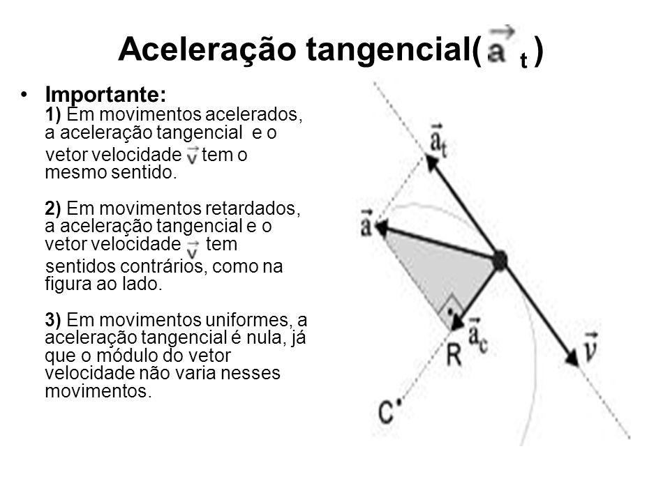 Aceleração tangencial( t )
