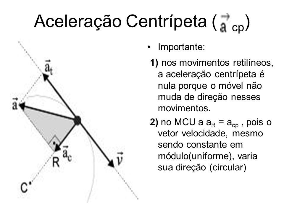 Aceleração Centrípeta ( cp)