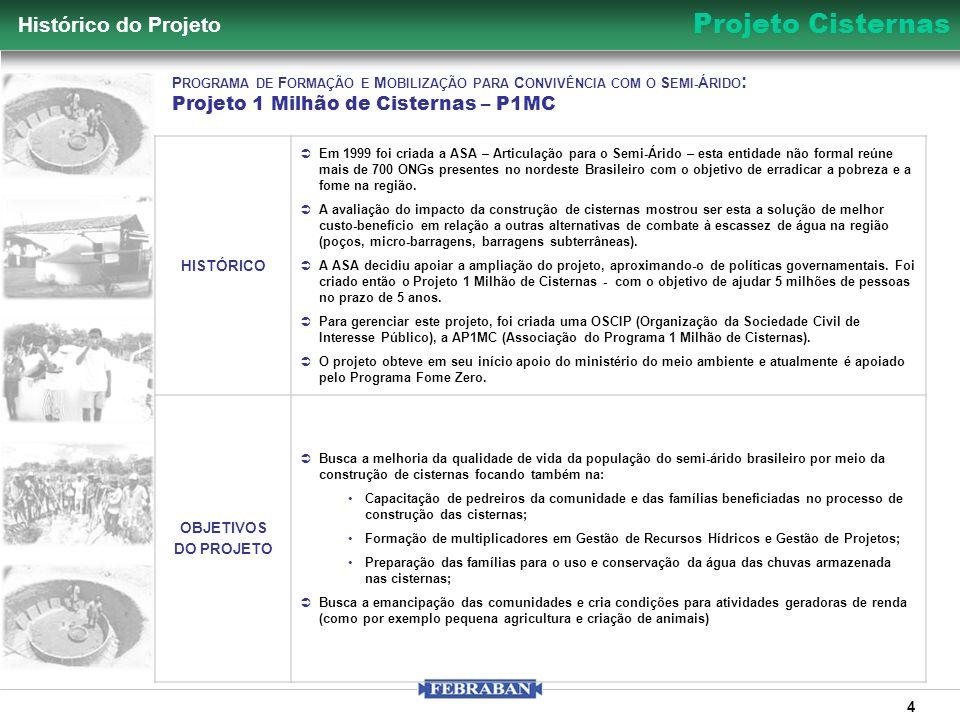 Histórico do Projeto HISTÓRICO OBJETIVOS DO PROJETO