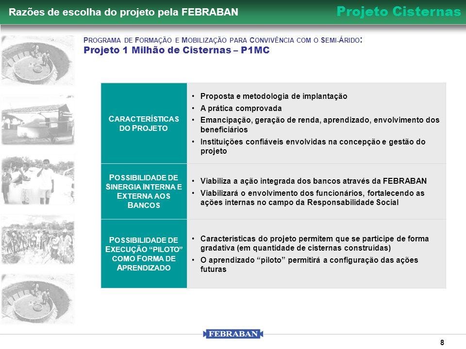 Razões de escolha do projeto pela FEBRABAN