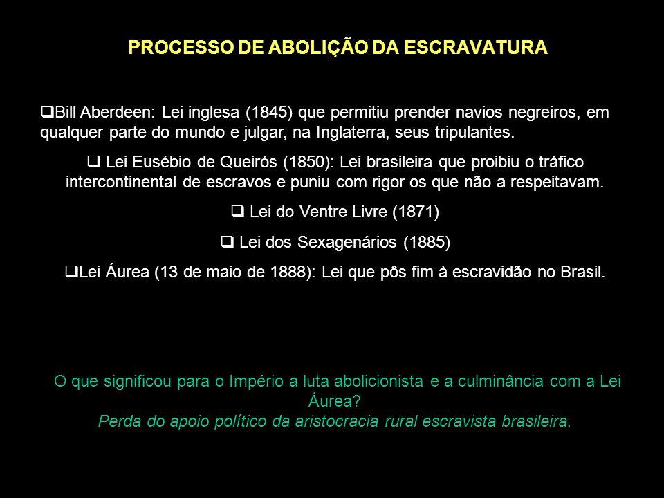 PROCESSO DE ABOLIÇÃO DA ESCRAVATURA