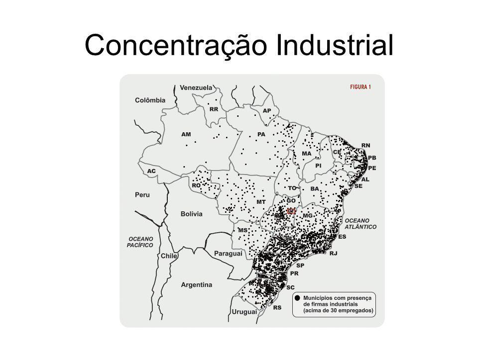 Concentração Industrial