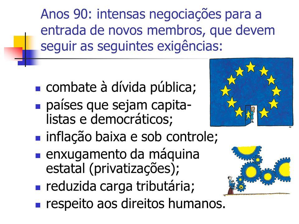 Anos 90: intensas negociações para a entrada de novos membros, que devem seguir as seguintes exigências: