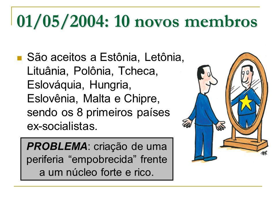 01/05/2004: 10 novos membros
