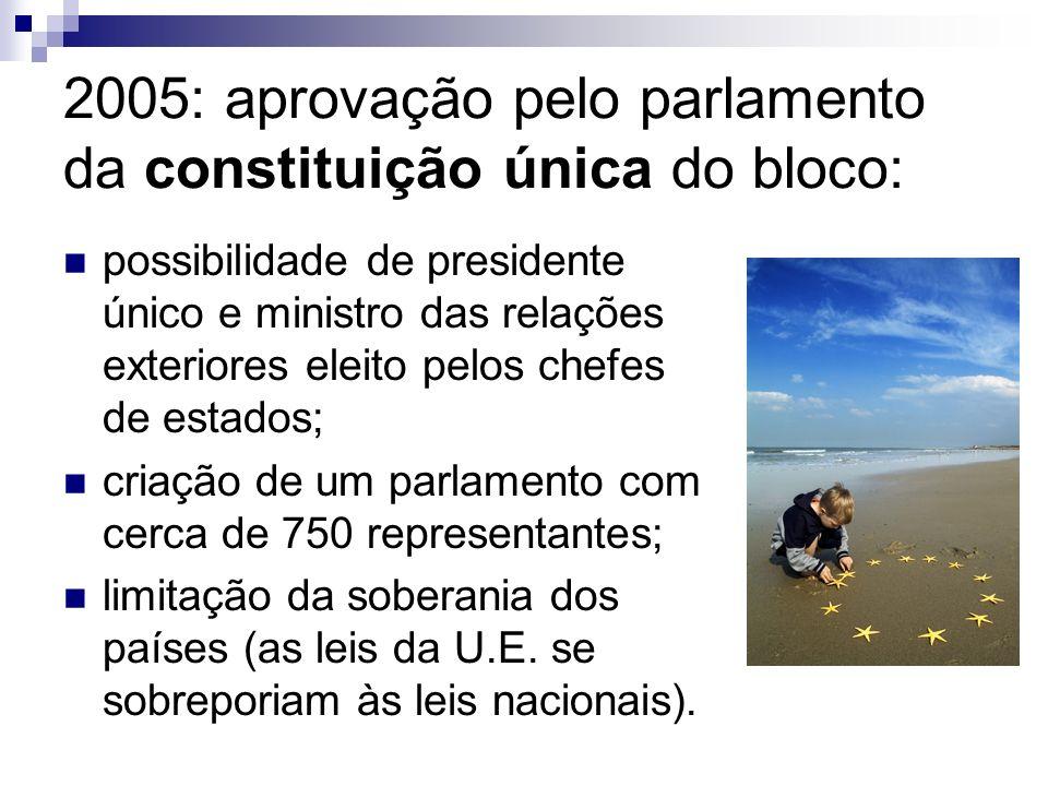 2005: aprovação pelo parlamento da constituição única do bloco: